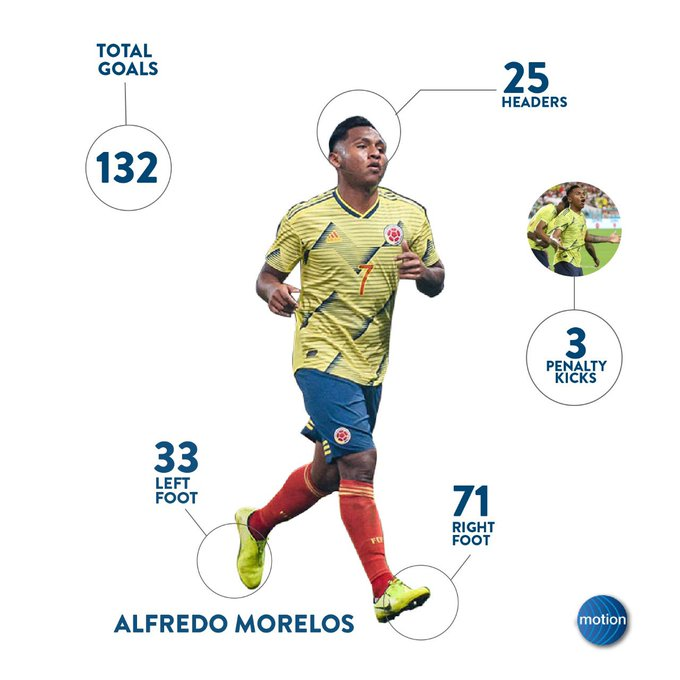 Morelos drops hint and it's hardly subtle