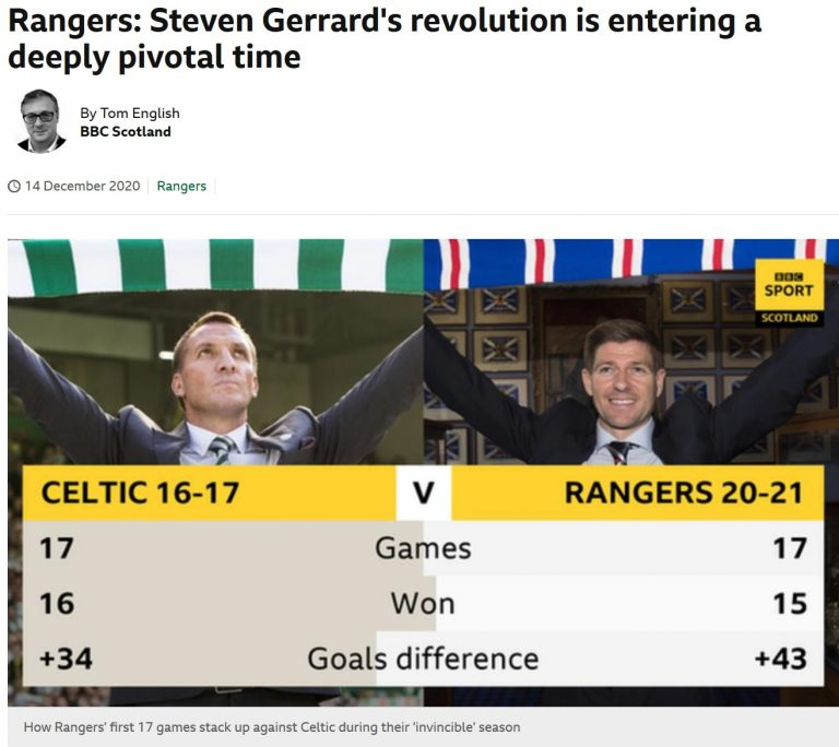 BBC hypocrisy over Rangers can only be described as 'stunning'…